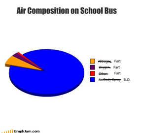 Replotted: What Type of Bus Are You Taking?