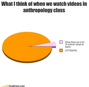 What I think of when we watch videos in anthropology class