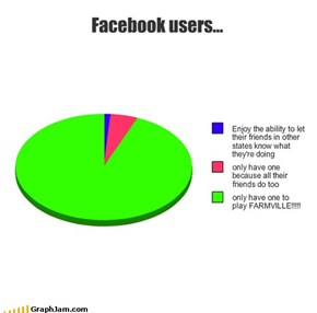 Facebook users...