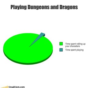 Playing Dungeons and Dragons