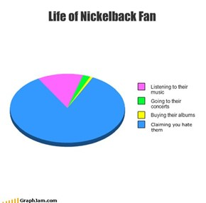 Life of Nickelback Fan
