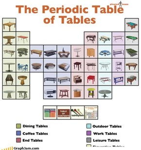 We Put a Table on Your Table