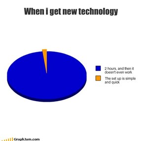 When i get new technology