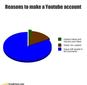Reasons to make a Youtube account