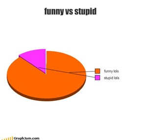 funny vs stupid