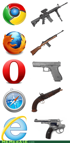 Does Your Browser Have Enough Firepower?