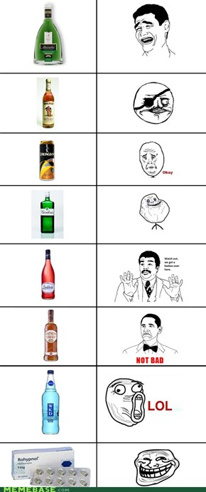 Alcohol and You