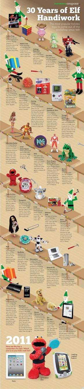 A Trip Down Santa (Memory) Lane