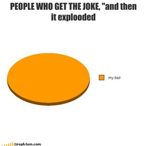 "PEOPLE WHO GET THE JOKE, ""and thenit explooded"