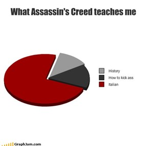 Assassin's Creed: Now Educational!