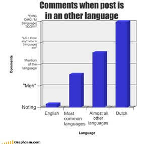 Comments when post is in an other language