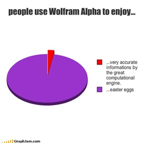 people use Wolfram Alpha to enjoy...
