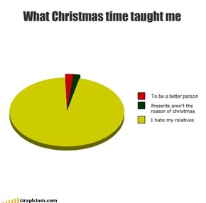 """I Can't Take Anymore Holiday """"Cheer"""""""
