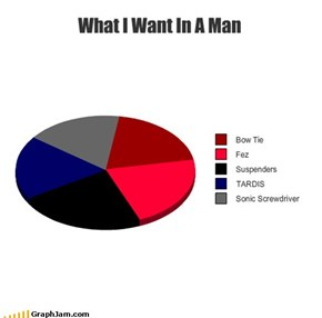 What I Want In A Man