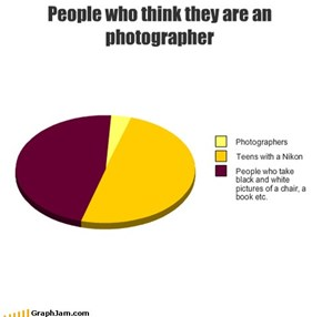 People who think they are an photographer