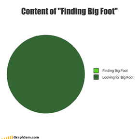 Finding Big Foot