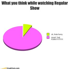 What you think while watching Regular Show