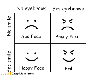 A Guide To Smilies
