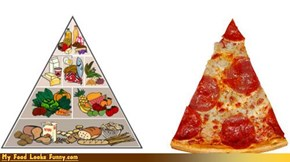 Funny Food Photos - Alternate Food Pyramid