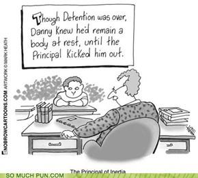 Principal of Inertia