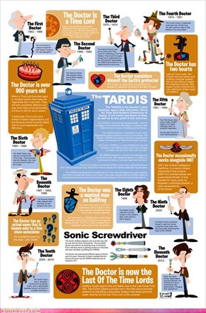 The Definitive Doctor Who Infographic