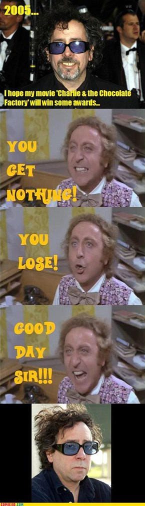 Gene Wilder is a Jerk