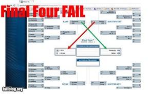 SI.com Final Four Fail