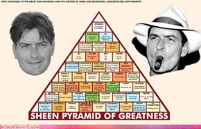 The Charlie Sheen Pyramid Of Greatness