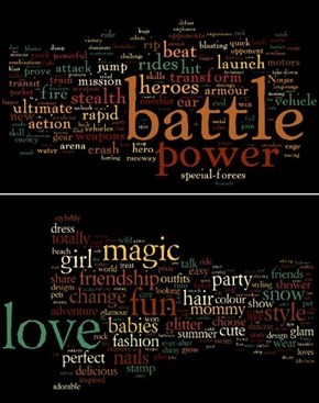 Word Clouds of the Day