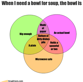 Why I Usually Eat Soup Out of Coffee Mugs