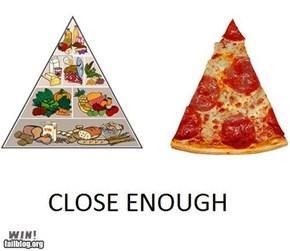 Food Pyramid WIN