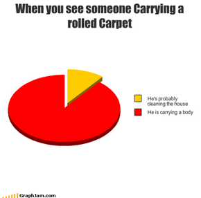 How Often Do You See Someone Carrying a Carpet?