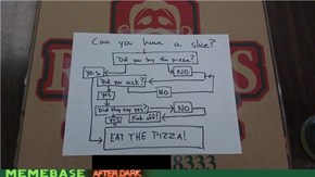 Pizza Flow Chart