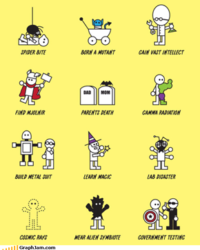 Becoming a Superhero: the Definitive How-to Guide