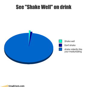 "See ""Shake Well"" on drink"