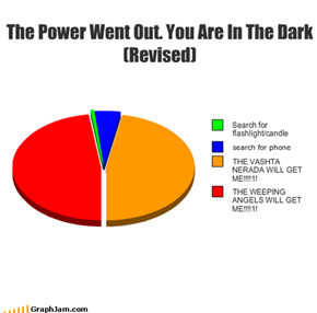 The Power Went Out. You Are In The Dark (Revised)