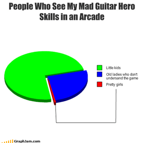People Who See My Mad Guitar Hero Skills in an Arcade