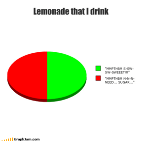 Lemonade that I drink