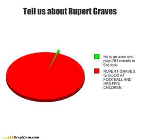 Tell us about Rupert Graves