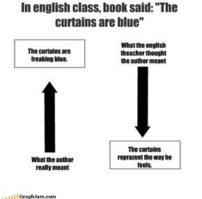 "In english class, book said: ""The curtains are blue"""