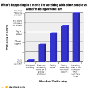What's happening in a movie I'm watching with other people vs. what I'm doing/where I am
