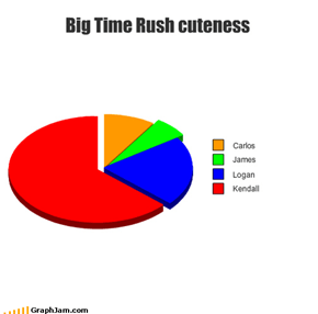 Big Time Rush cuteness