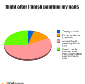 Right after I finish painting my nails