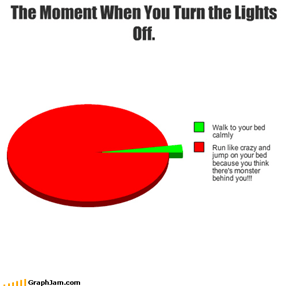 The Moment When You Turn the Lights Off.