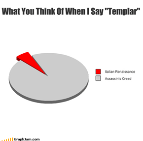 "What You Think Of When I Say ""Templar"""