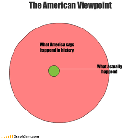 The American Viewpoint