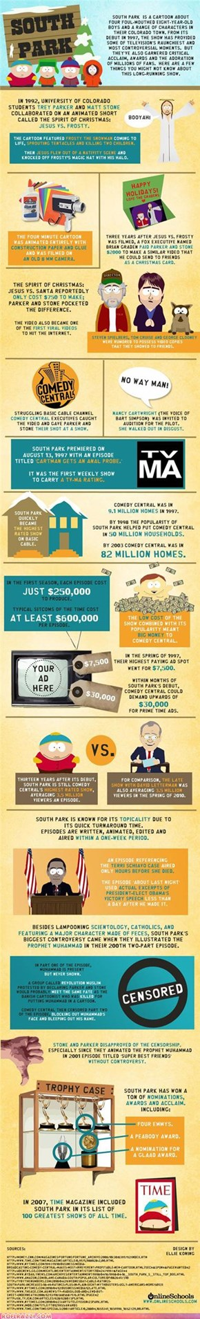 South Park: The Infographic