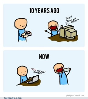 Mail: Then and Now