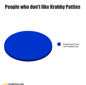 People who don't like Krabby Patties