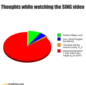 Thoughts while watching the SING video